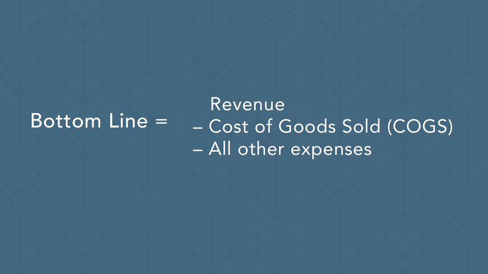Accounting term: Your company's bottom line is your revenue minus the cost of good sold and all other expenses