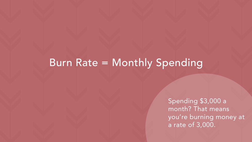 burn rate = monthly spending