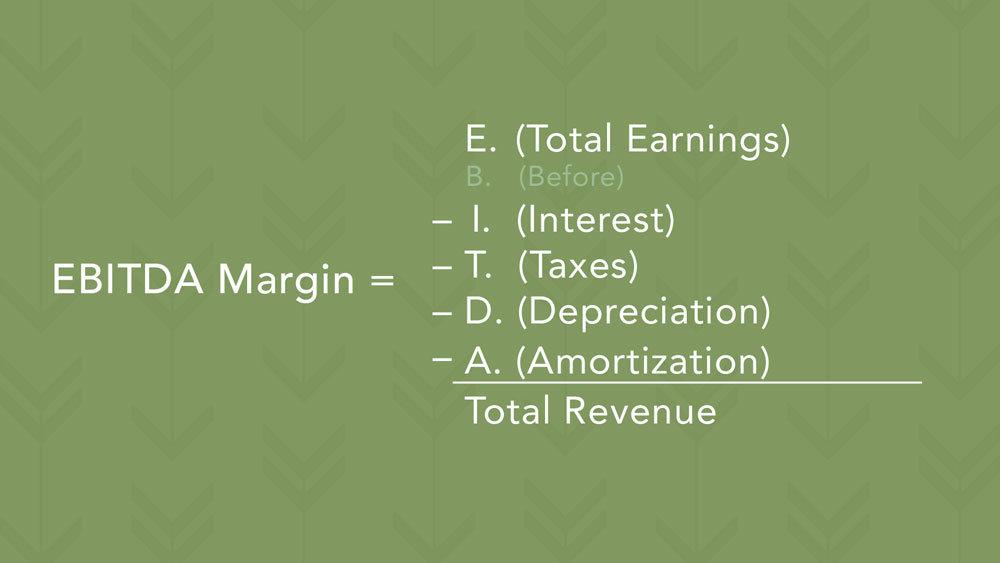 Accounting term: EBITDA Margin is an acronym that means Earnings Before Interest, Taxes, Depreciation, and Amortization. To get your total revenue, simply subtract interest, taxes, depreciation, and amortization from your total earnings.
