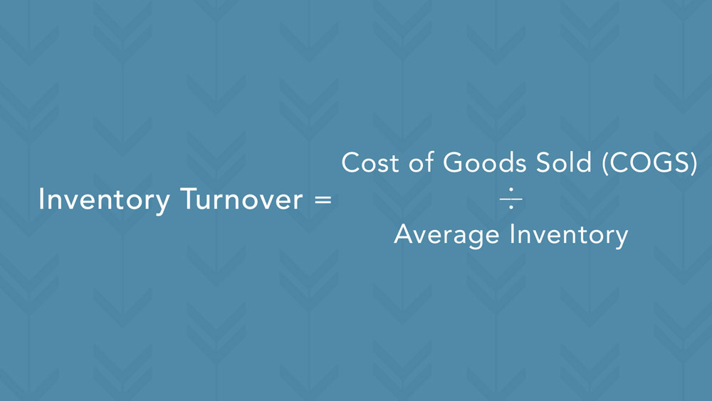 Accounting term: inventory turnover equals your cost of goods sold divided by your average inventory