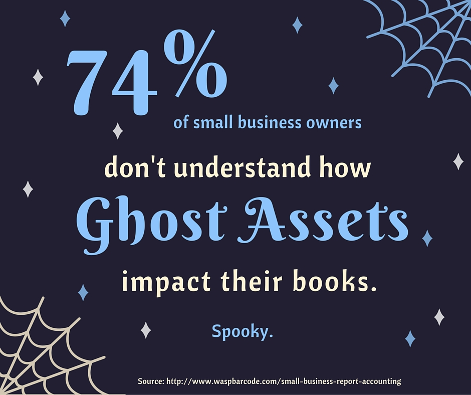 74% of small business owners don't understand how ghost assets impact their books. The key is communicating well with an outsourced accountant.