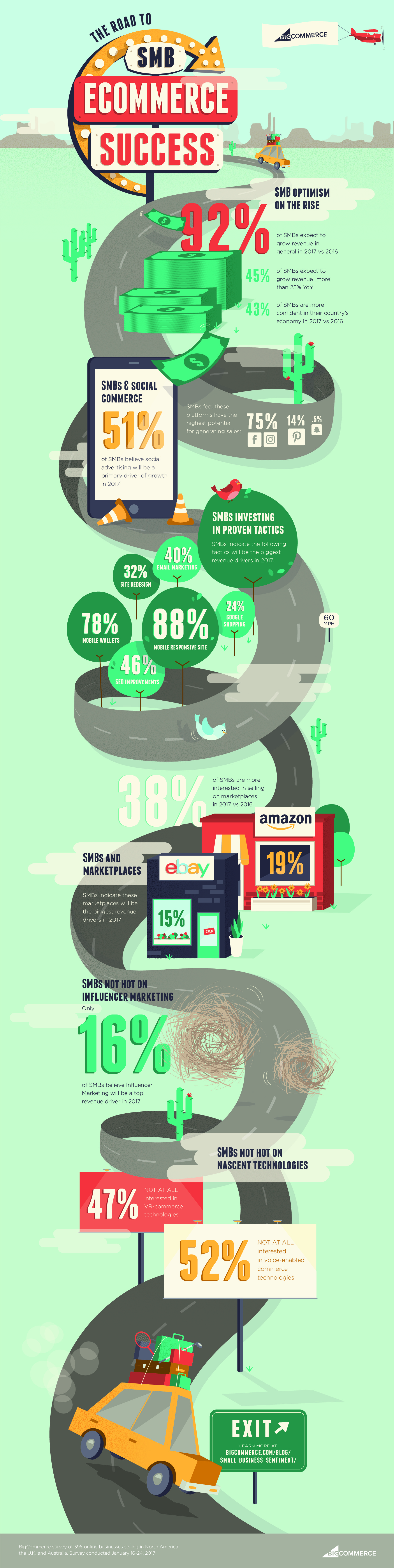 BigCommerce-small-business-success-2017-infographic.jpg