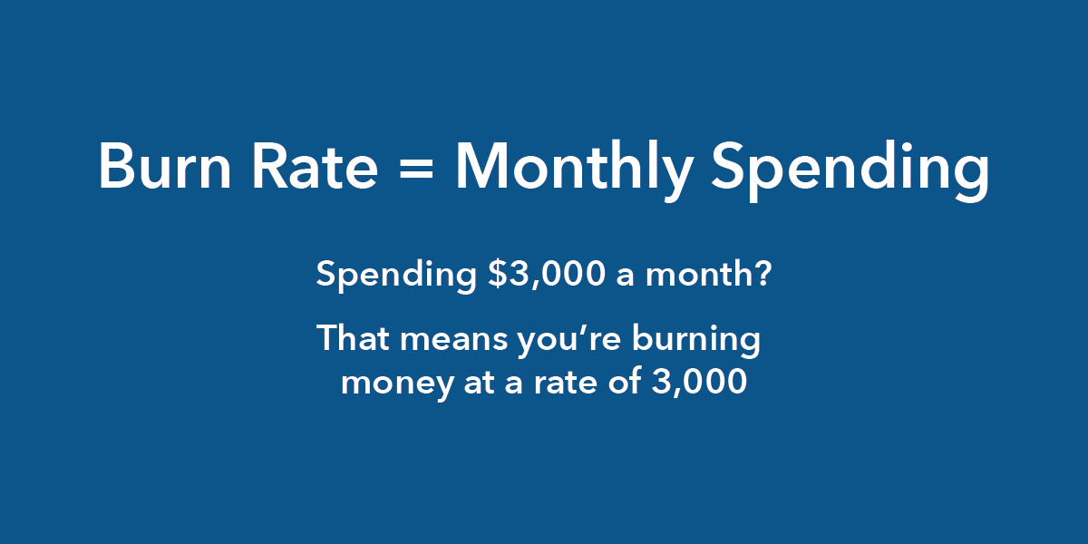 Banner Image: How to calculate your monthly burn rate and why it's important to generating cash flow at your business.