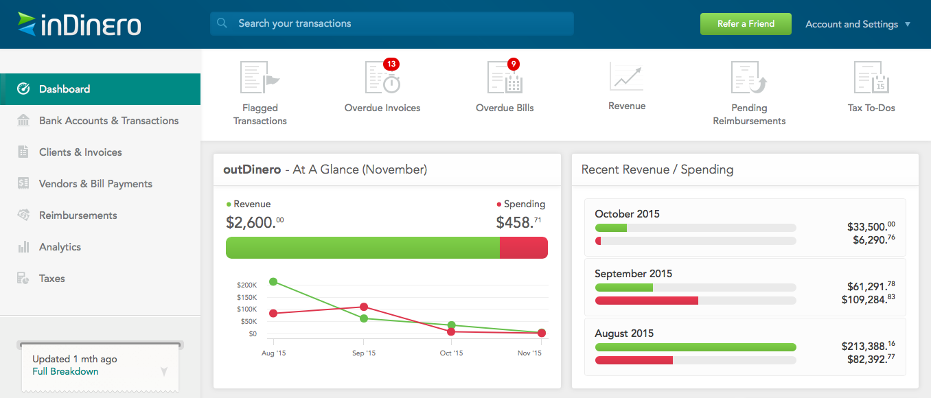inDinero's analytics feature gives you access to all of your important accounting statements.