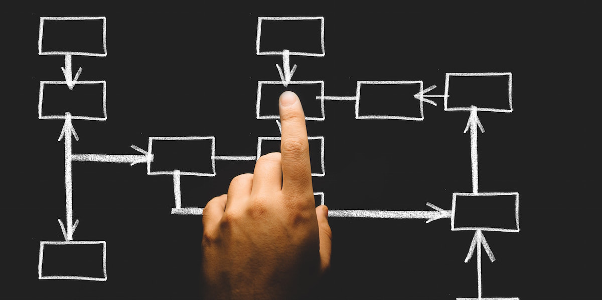 When is your Startup ready to explore an ERP system