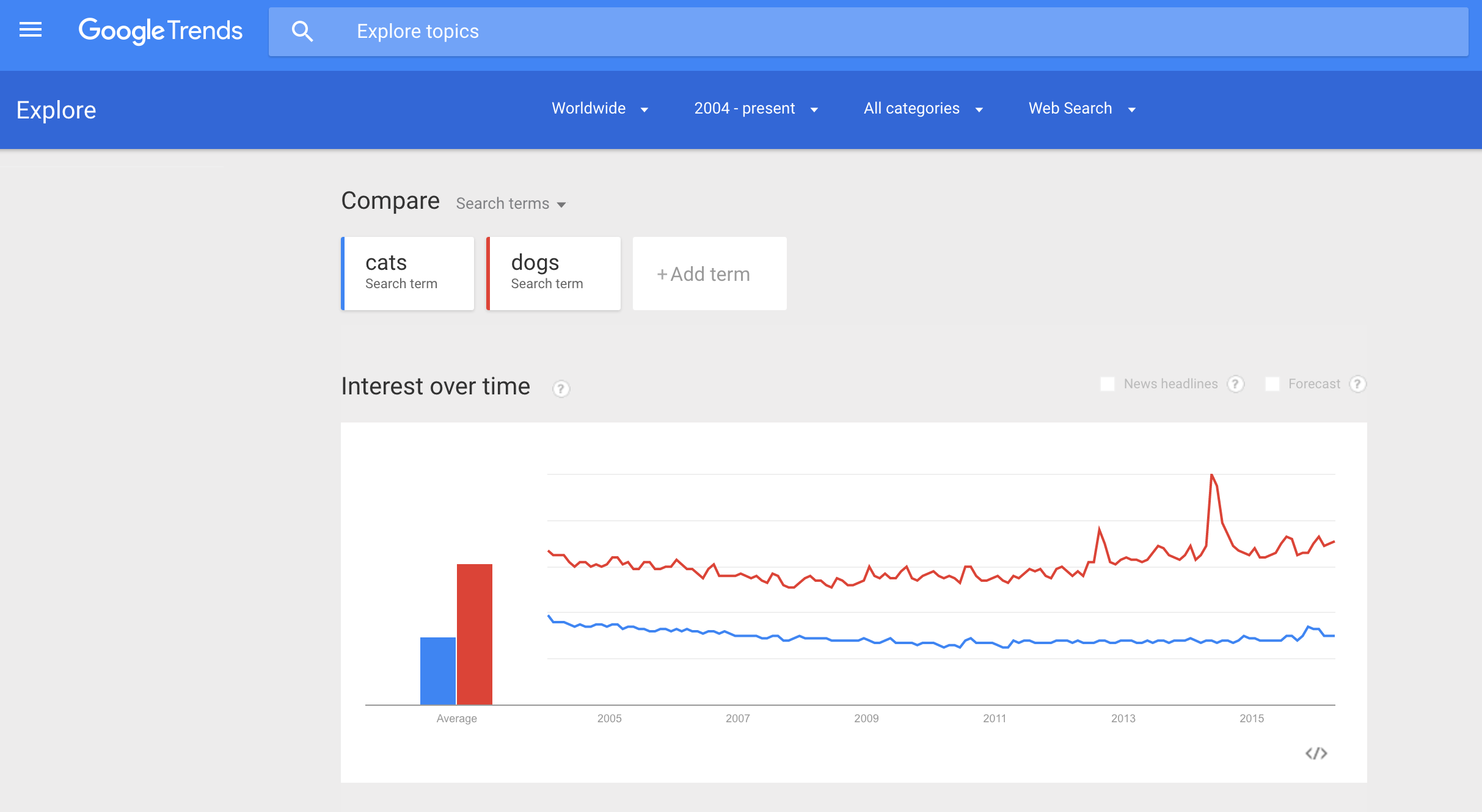GoogleTrends.png